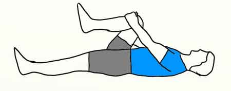 Arthritis: Mobilise your Joints. #2